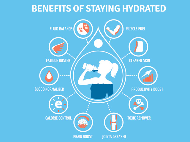 Hydration Benefits
